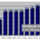 dividend_total